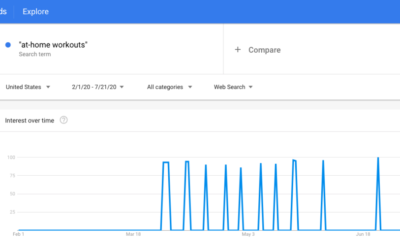How to use trending keywords from current events in content marketing