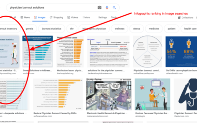 Five quick SEO wins to give your website a boost in search