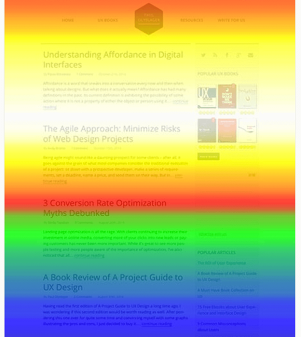 How to use heatmaps to level up your content marketing game